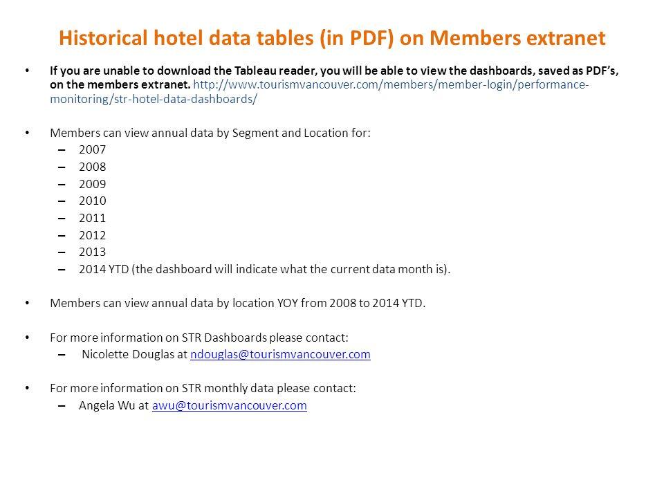 STR Hotel Data Dashboards  STR Dashboards – Hotel data These