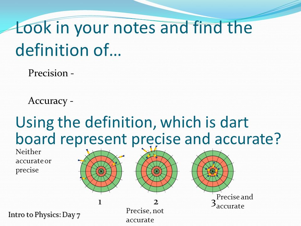 Look in your notes and find the definition of… Intro to Physics: Day 7 Using the definition, which is dart board represent precise and accurate.
