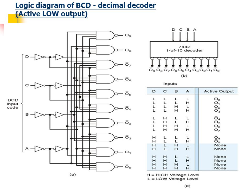 adders half adder adds two bits produces a sum and carry rh slideplayer com circuit diagram of bcd to decimal decoder