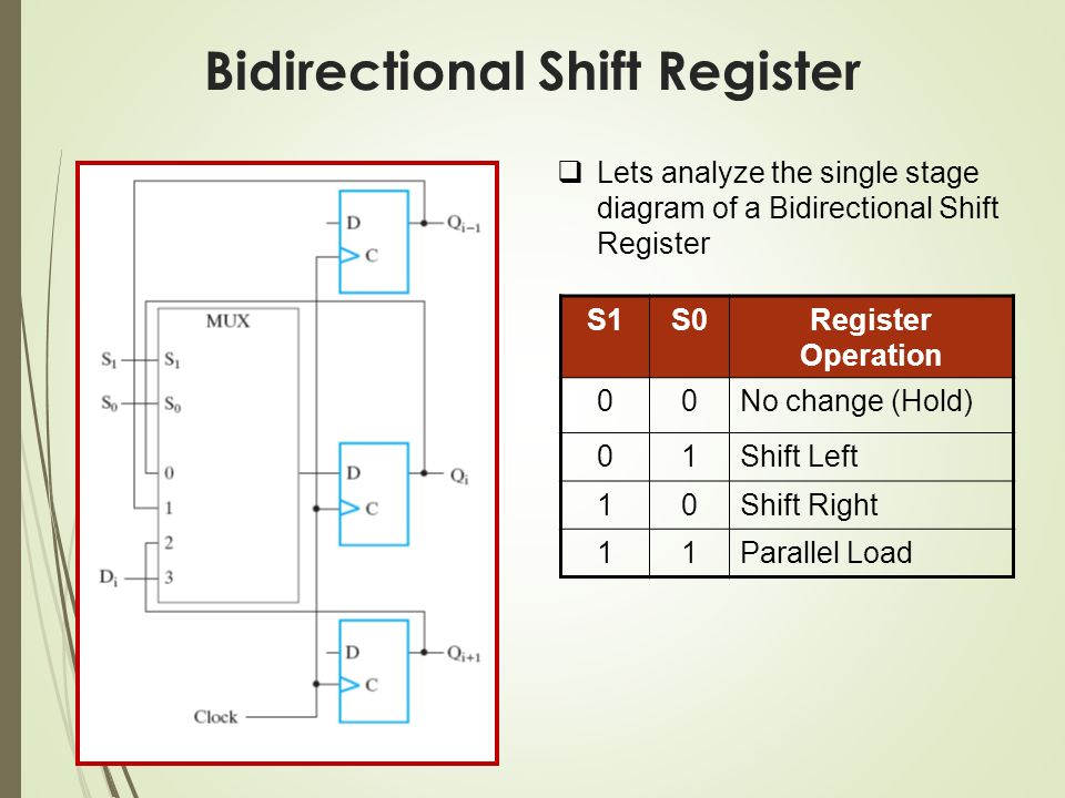 Ekt 221 4 Digital Electronics Ii Registers Micro Operations And Implementations Part3 Ppt Download