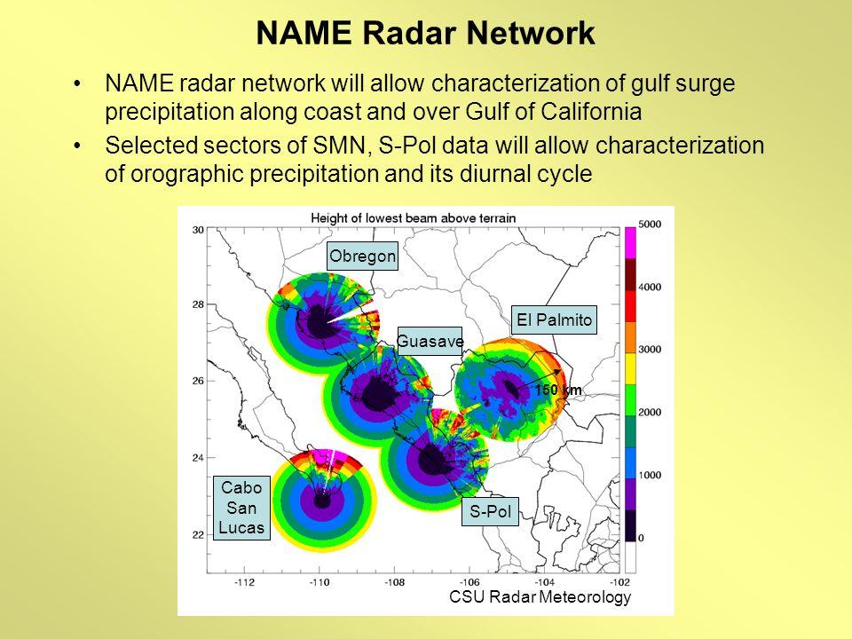 S-Pol NAME Radar Network NAME radar network will allow