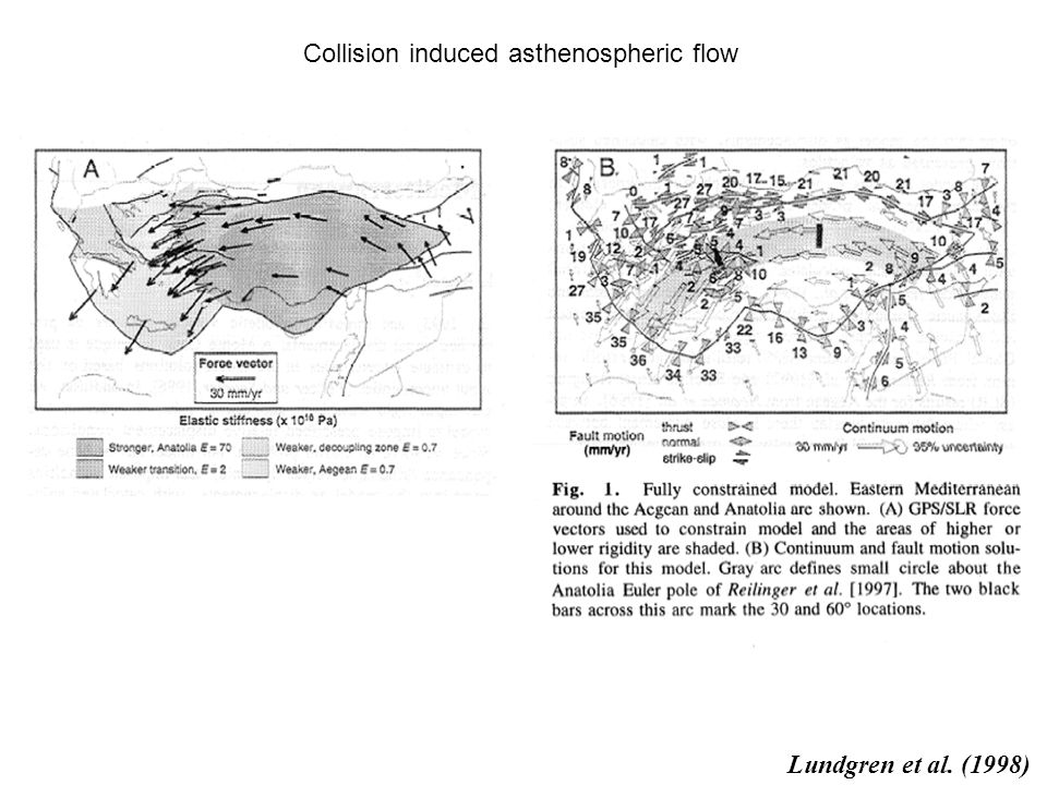 asthenospheric flow in central europe a new interpretation for