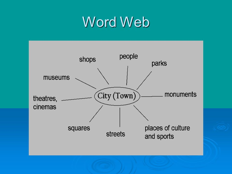 word web the museums plan of the old belgorod fortress i the