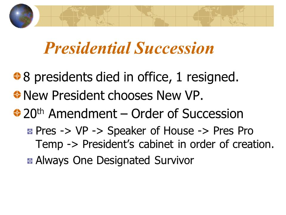 Presidential Succession 8 Presidents Died In Office 1 Resigned