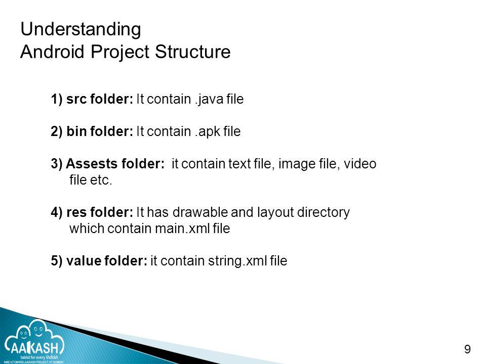 Configuring Android Development Environment Nilesh Singh