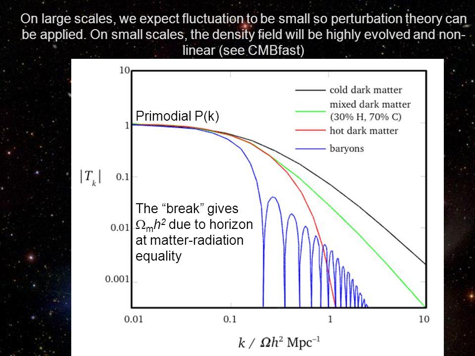 Clustering in the Sloan Digital Sky Survey Bob Nichol (ICG