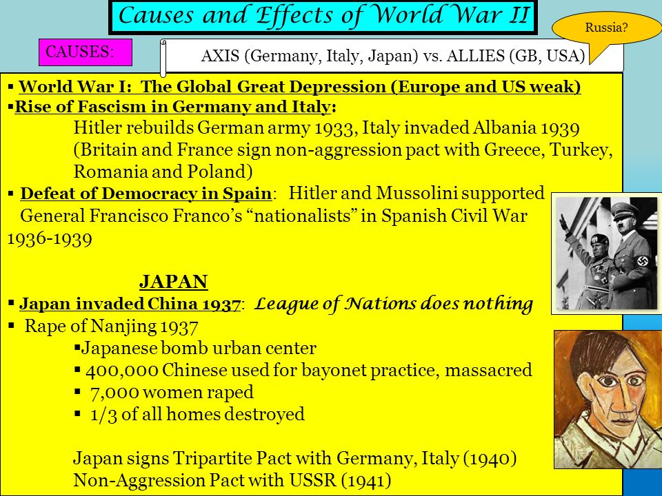 effects of world war 1 in points