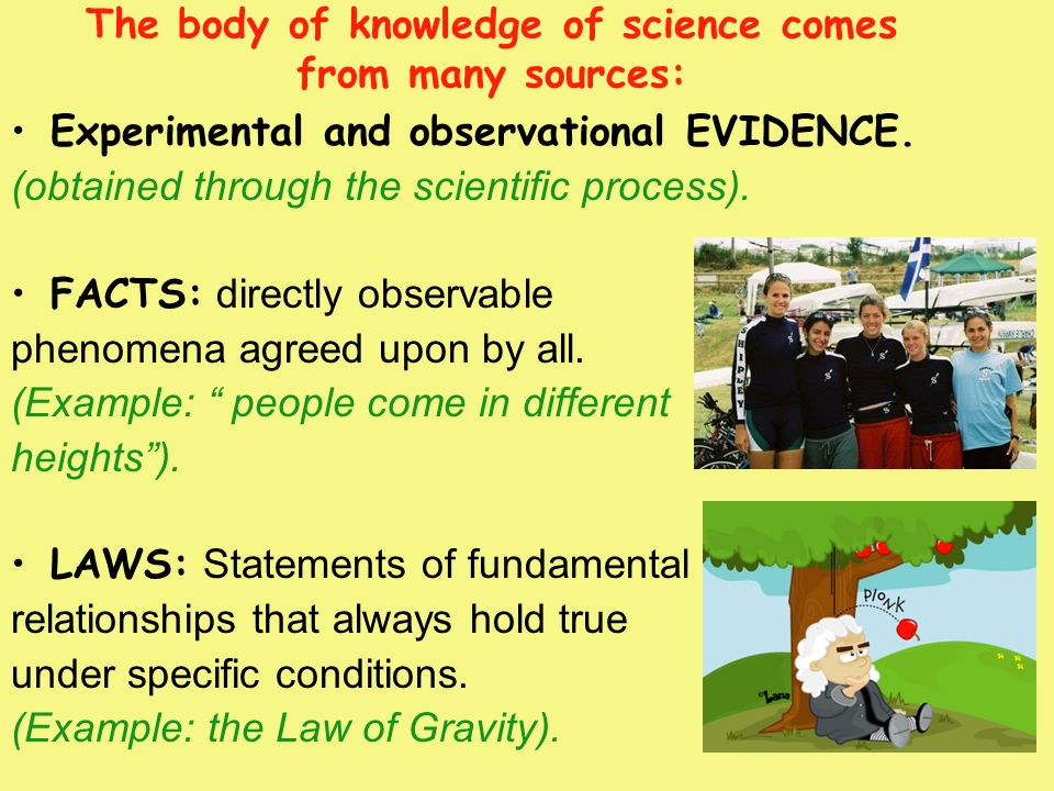 The body of knowledge of science comes from many sources: Experimental and observational EVIDENCE.