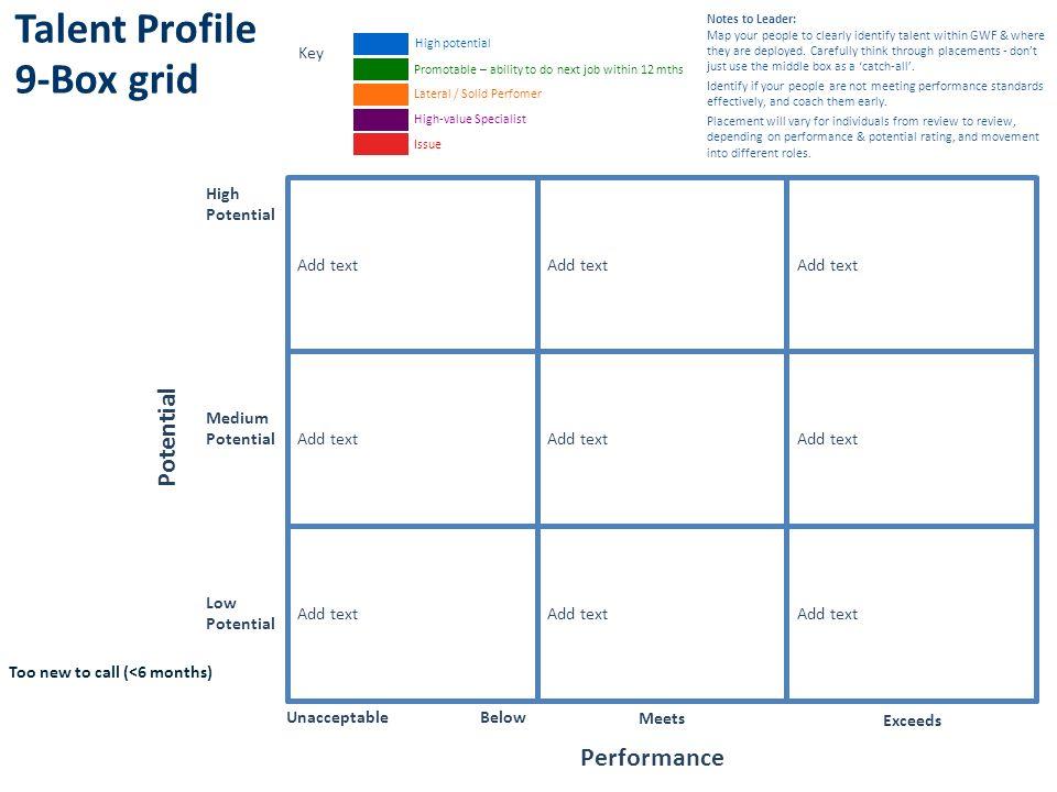 Talent Succession Plan 9 Box Grid Template