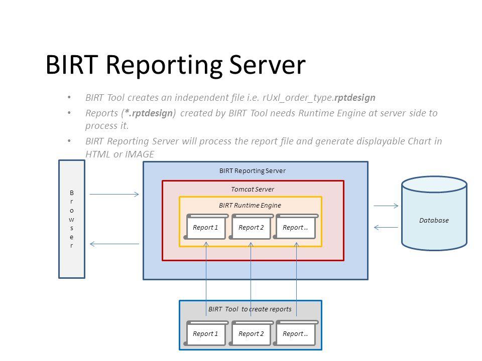 BIRT Deployment Plan BIRT Reporting Server Server to Server