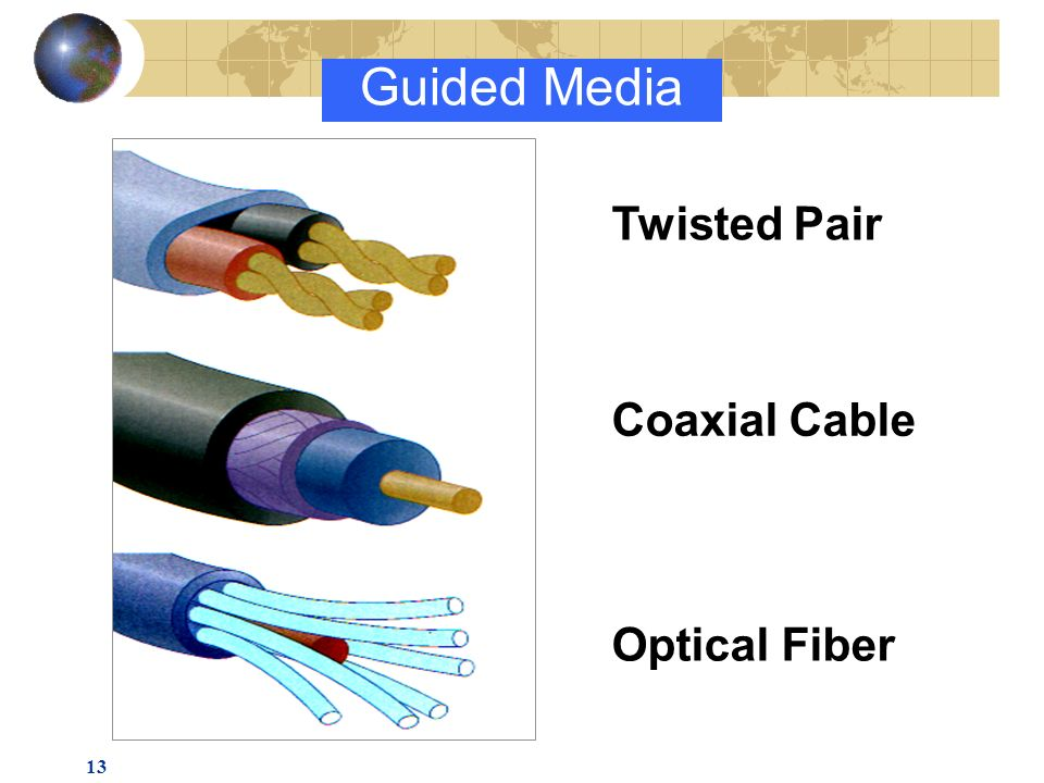 13 Twisted Pair Coaxial Cable Optical Fiber Guided Media
