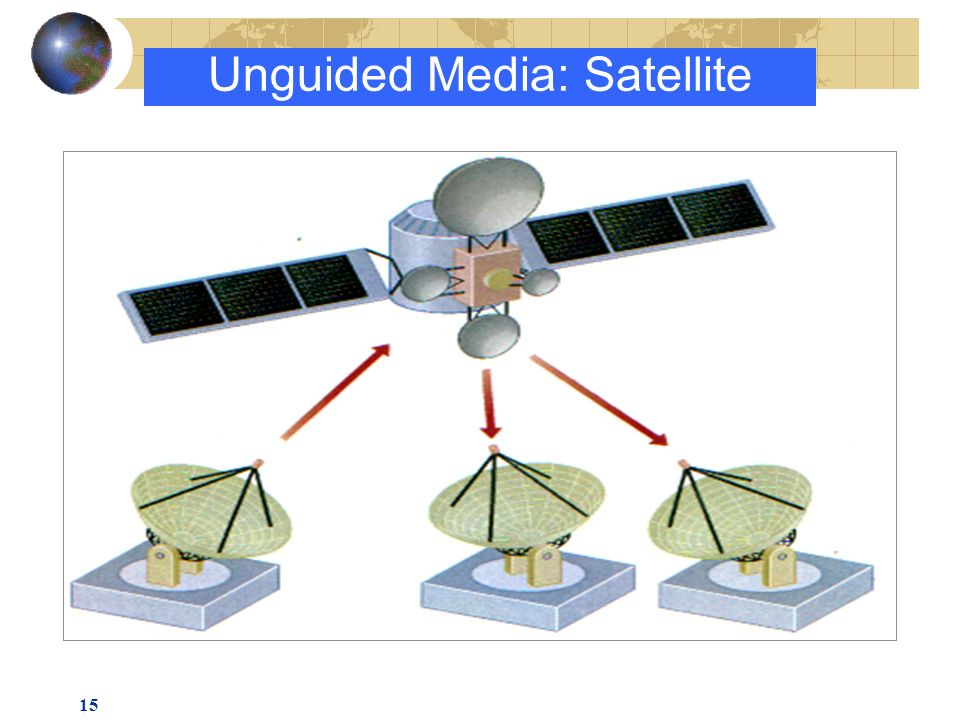 15 Unguided Media: Satellite