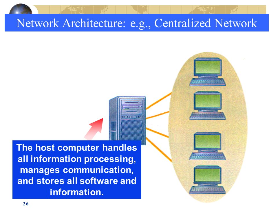 26 The host computer handles all information processing, manages communication, and stores all software and information.