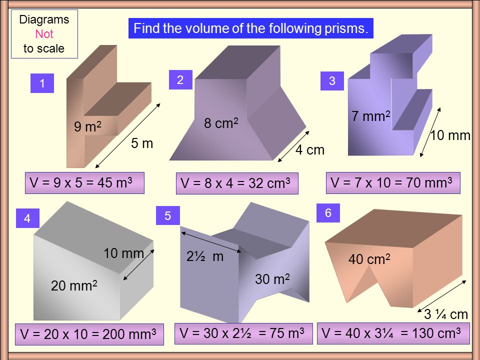 Prisms The volume of any prism is simply its: cross-sectional area x length 9 m cm 2 60 mm 2 2 m 9 cm 3 mm a b c V = 9 x 2 = 18 m 3 V = 100 x 9 = 900 cm 3 V = 60 x 3 = 180 mm 3 Diagrams Not to scale