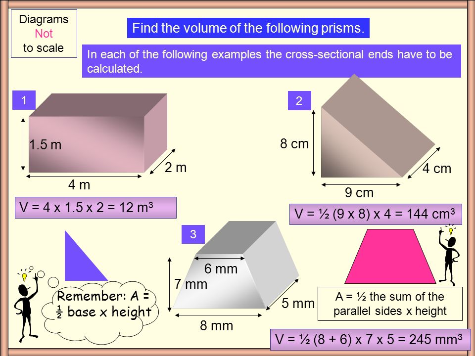 Find the volume of the following prisms.