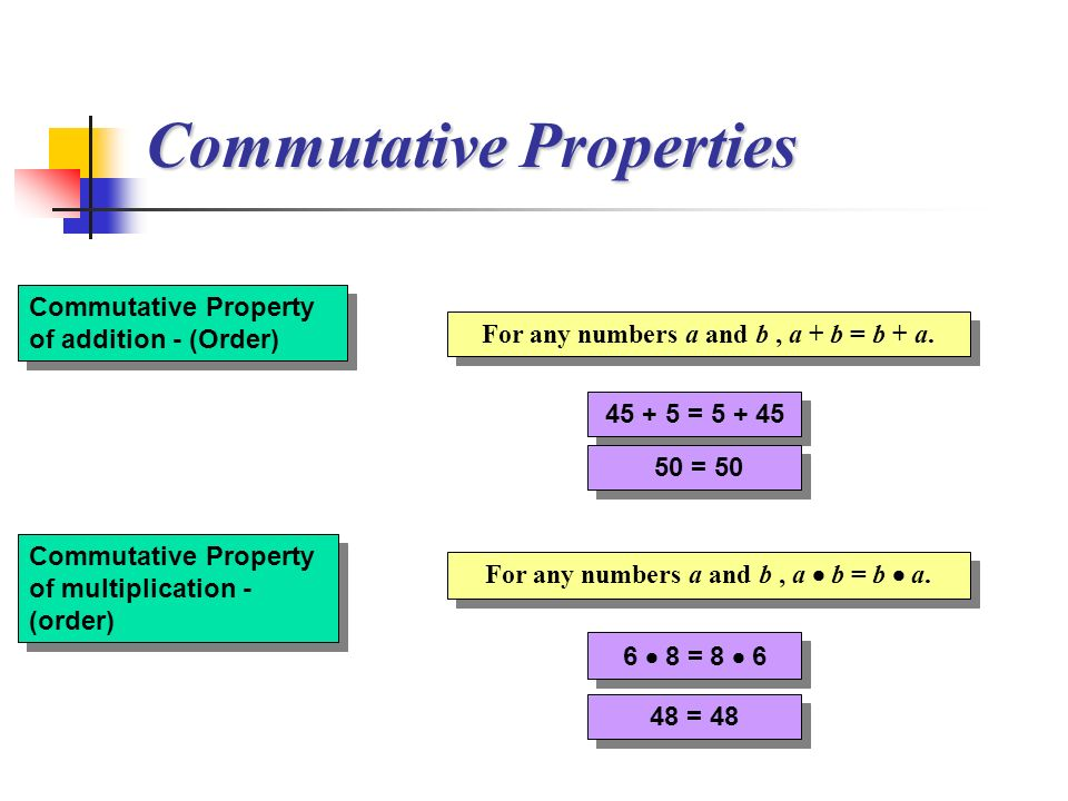 Commutative Property of addition - (Order) Commutative Property of multiplication - (order) For any numbers a and b, a + b = b + a.