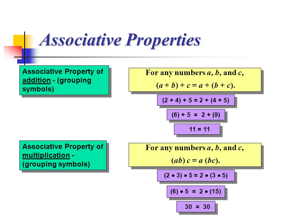 Associative Property of addition - (grouping symbols) Associative Property of multiplication - (grouping symbols) For any numbers a, b, and c, (a + b) + c = a + (b + c).