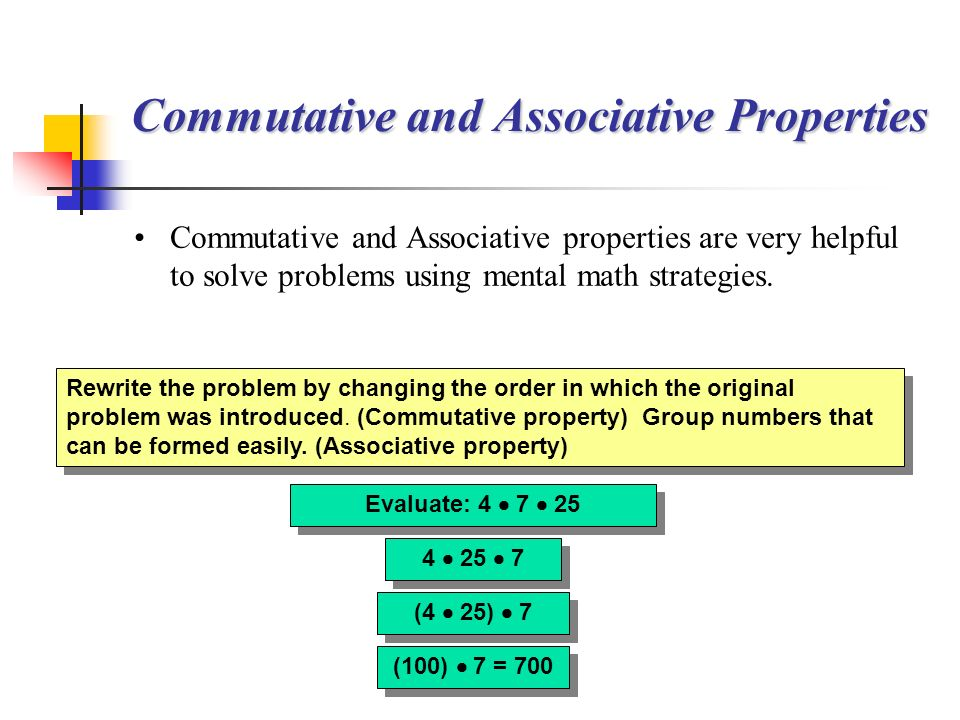 Evaluate: 4  7  25 Rewrite the problem by changing the order in which the original problem was introduced.