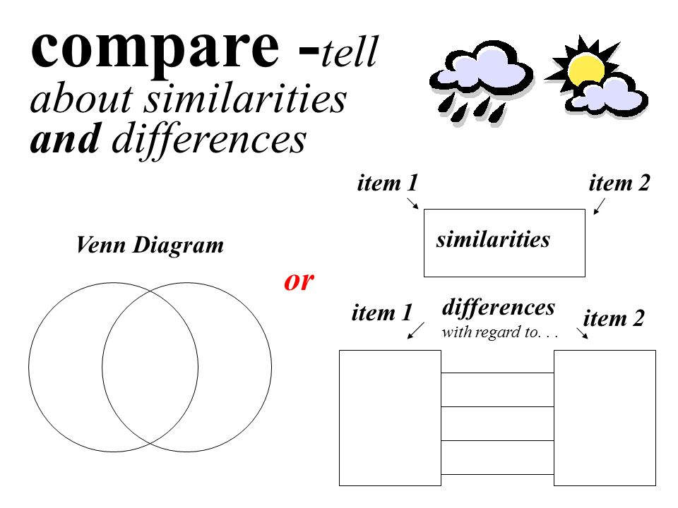 compare - tell about similarities and differences Venn Diagram similarities item 2 item 1 differences with regard to...