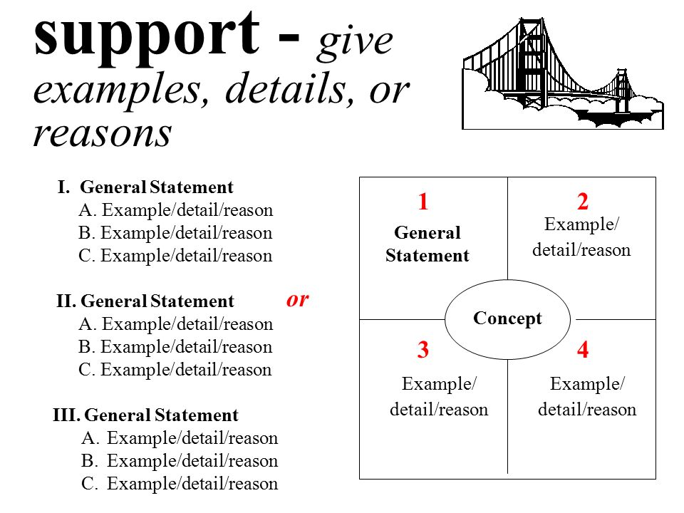 support - give examples, details, or reasons I. General Statement A.