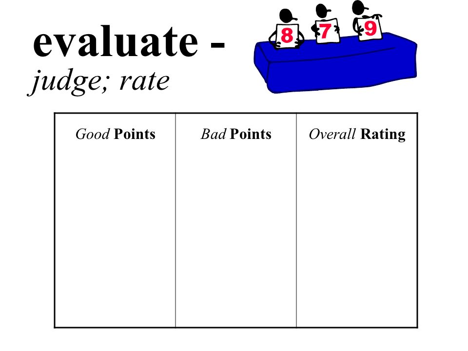 evaluate - judge; rate Good PointsBad PointsOverall Rating