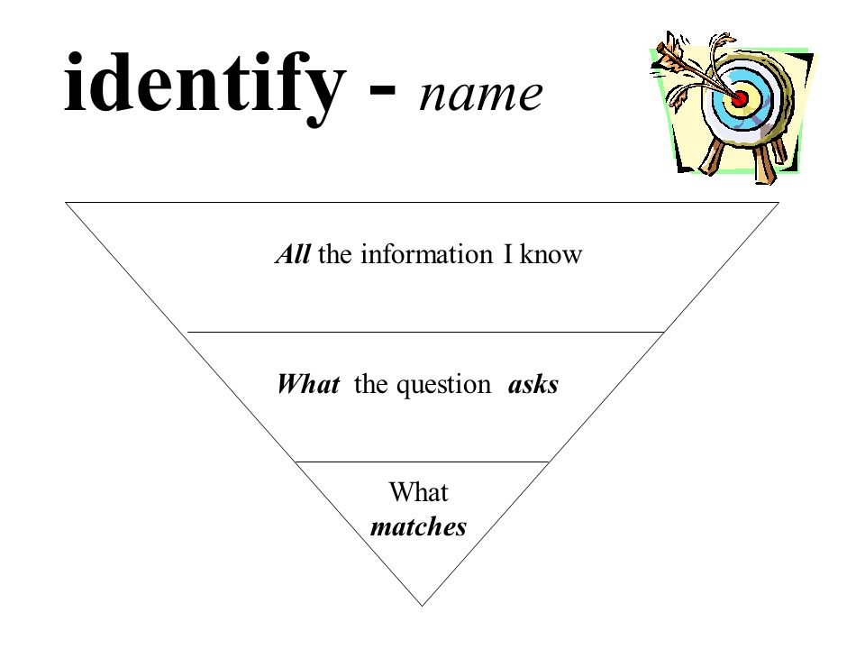 identify - name All the information I know What the question asks What matches