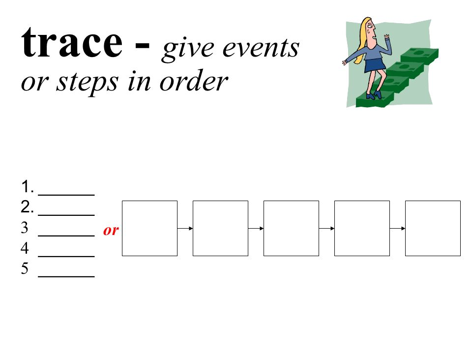 trace - give events or steps in order 1.______ 2.______ 3 ______ 4 ______ 5 ______ or