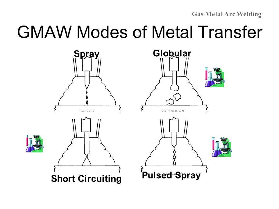 gas metal arc welding gmaw modes of metal transfer spray globular3 gmaw modes of metal transfer spray globular short circuiting pulsed spray gas metal arc welding