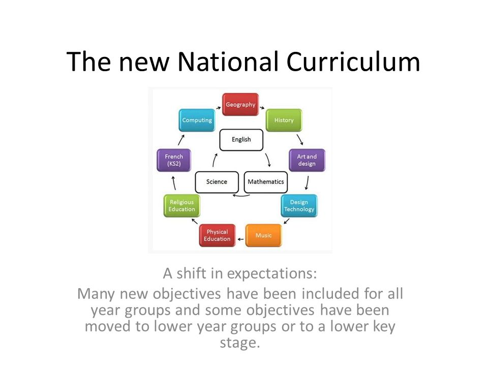 The new National Curriculum A shift in expectations: Many new objectives have been included for all year groups and some objectives have been moved to lower year groups or to a lower key stage.