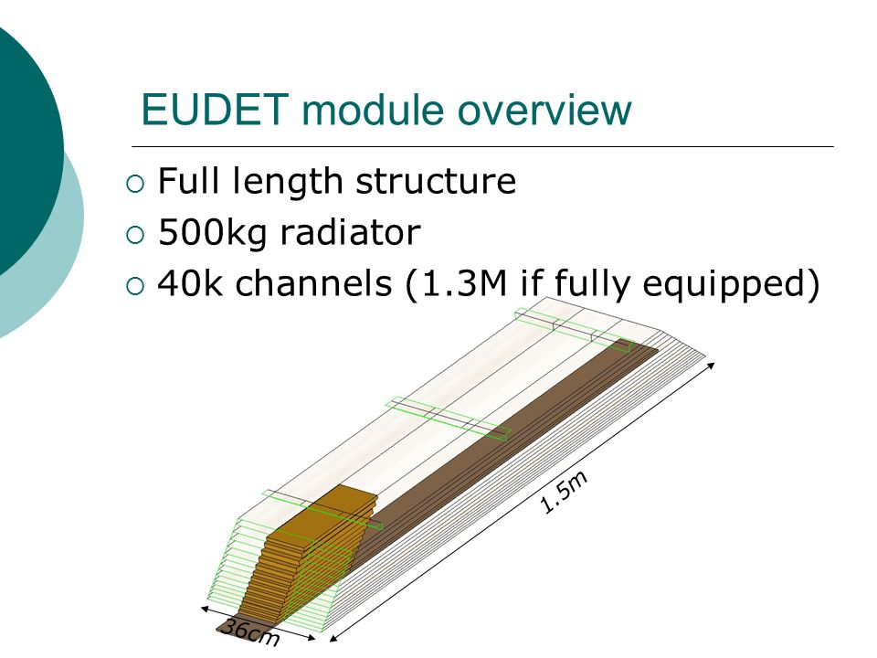 EUDET module overview  Full length structure  500kg radiator  40k channels (1.3M if fully equipped) 1.5m 36cm