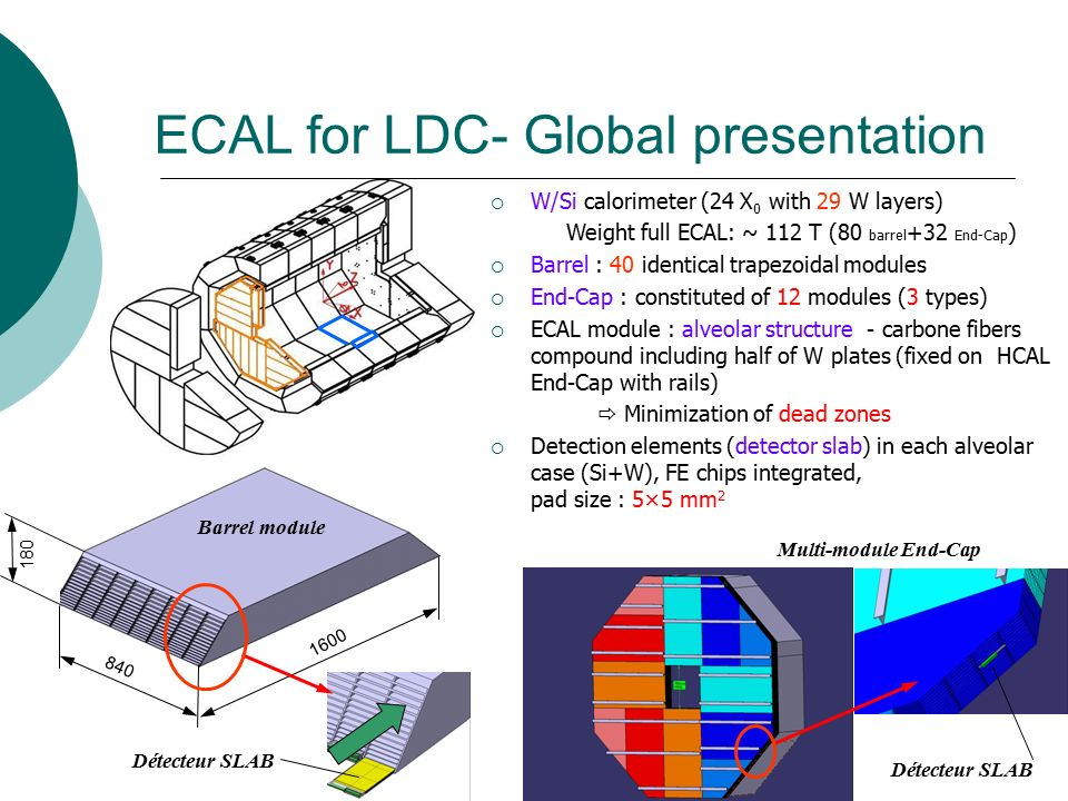 ECAL for LDC- Global presentation Multi-module End-Cap  W/Si calorimeter (24 X 0 with 29 W layers) Weight full ECAL: ~ 112 T (80 barrel +32 End-Cap )  Barrel : 40 identical trapezoidal modules  End-Cap : constituted of 12 modules (3 types)  ECAL module : alveolar structure - carbone fibers compound including half of W plates (fixed on HCAL End-Cap with rails)  Minimization of dead zones  Detection elements (detector slab) in each alveolar case (Si+W), FE chips integrated, pad size : 5×5 mm 2 Barrel module Détecteur SLAB