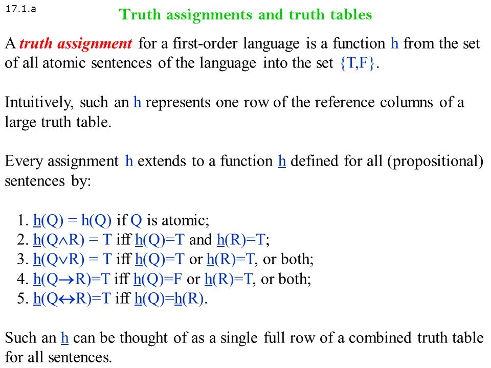 Advanced Topics In Propositional Logic Chapter 17 Language Proof