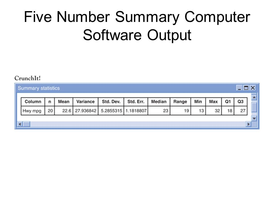 Five Number Summary Computer Software Output