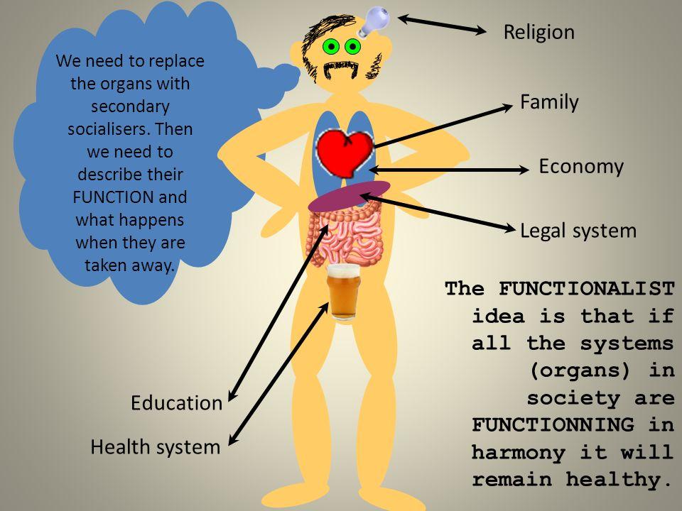 organic analogy definition