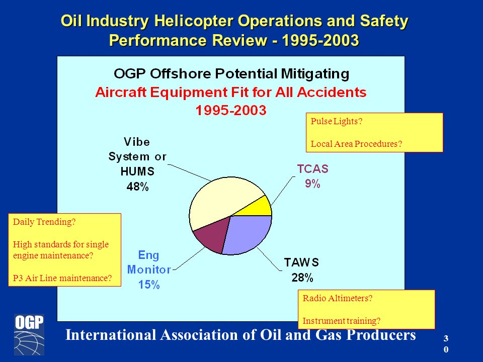 1 International Association of Oil and Gas Producers Formerly E & P