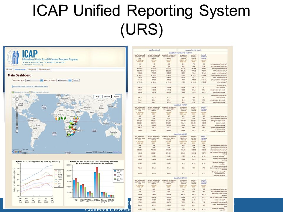 ICAP Unified Reporting System (URS)