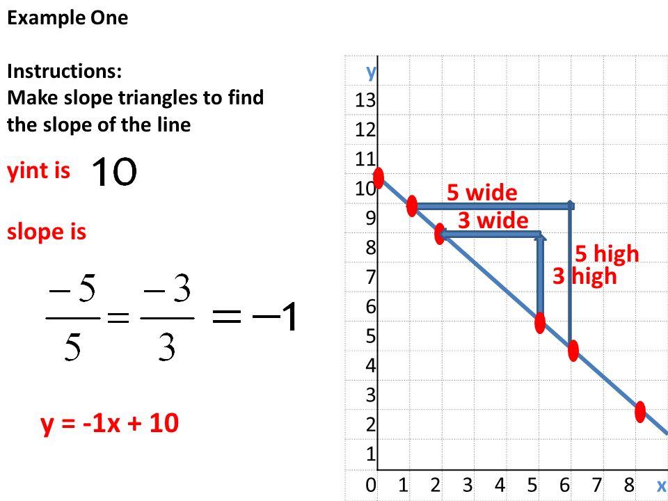 slope of a triangle formula