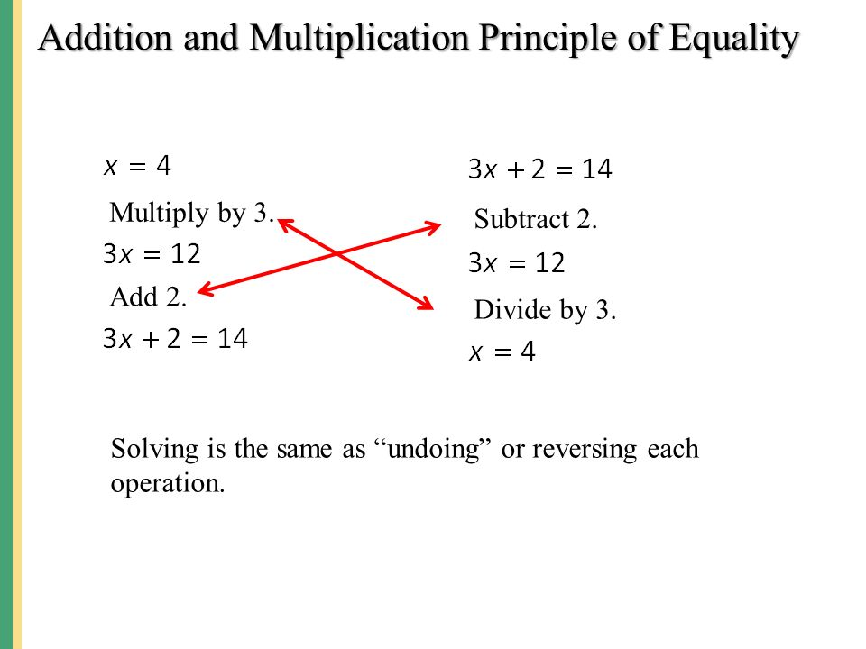 Addition and Multiplication Principle of Equality Multiply by 3.