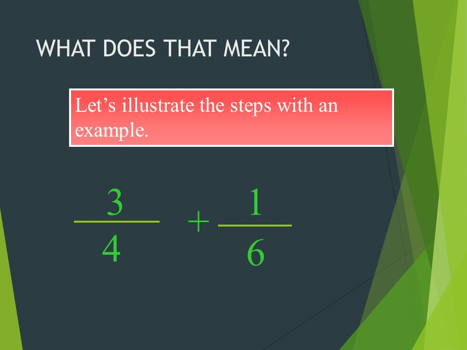 WHAT DOES THAT MEAN Let's illustrate the steps with an example