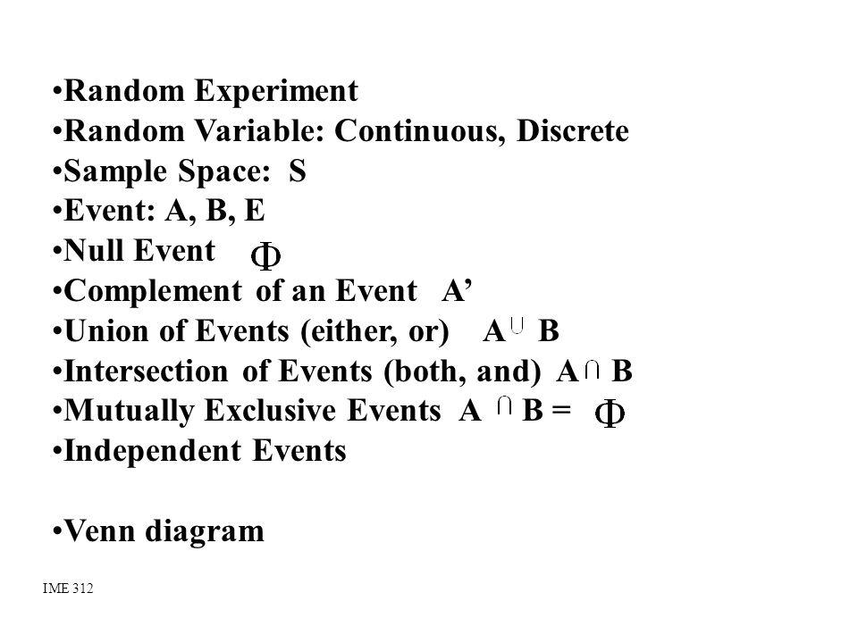 Random Experiment Random Variable Continuous Discrete Sample Space