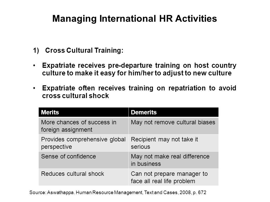 Chapter 28 International Human Resource Management Ppt Download