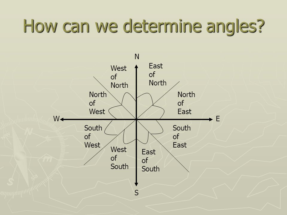How can we determine angles.