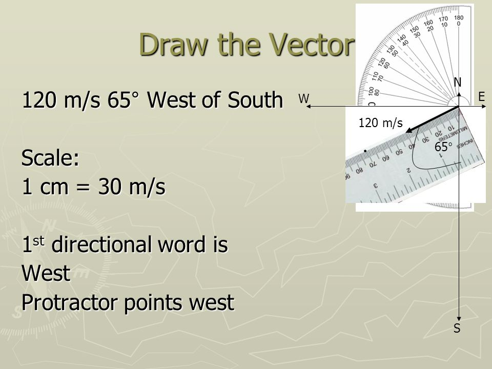 Draw the Vector 120 m/s 65° West of South Scale: 1 cm = 30 m/s 1 st directional word is West Protractor points west N S E W 65° 120 m/s
