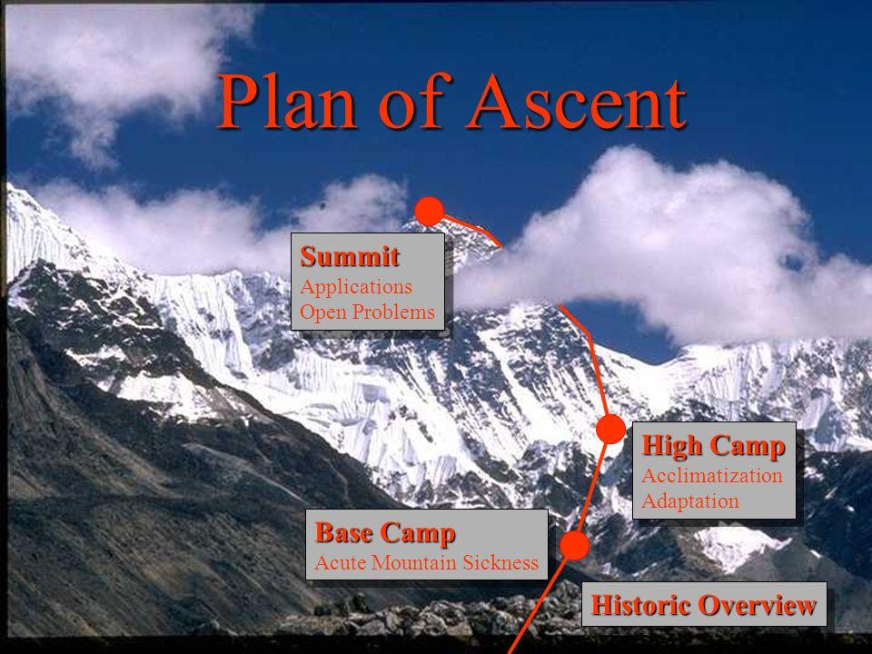Ppt acclimatization high altitude powerpoint presentation id.