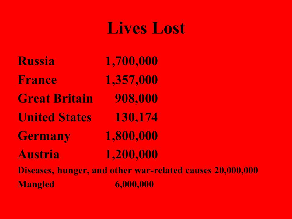 Lives Lost Russia1,700,000 France1,357,000 Great Britain 908,000 United States 130,174 Germany1,800,000 Austria1,200,000 Diseases, hunger, and other war-related causes 20,000,000 Mangled 6,000,000