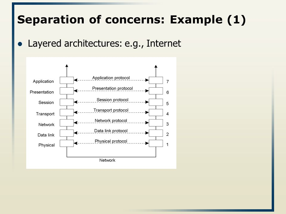 Acknowledgement: some slides from Richard N  Taylor, Nenad
