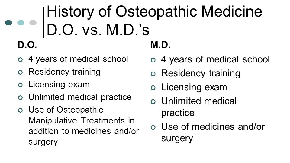 Introduction To Osteopathic Medicine Ronald Januchowski D O