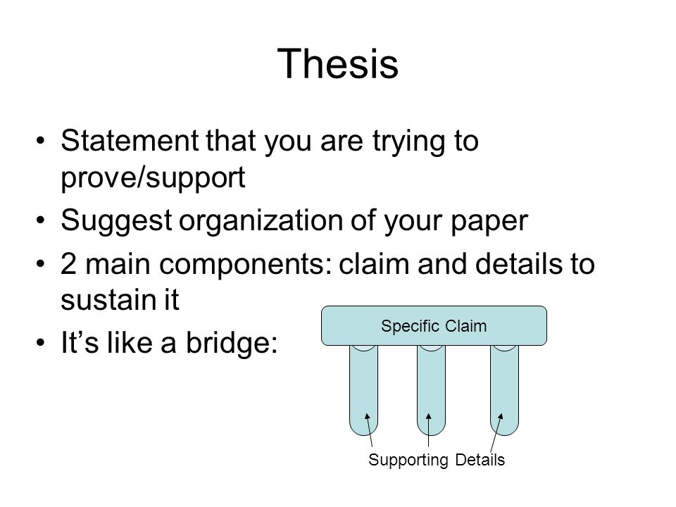 Compare And Contrast Essay Structuring The Paper From Beginning To   Thesis Statement That You Are Trying To Provesupport Suggest  Organization Of Your Paper  Main Components Claim And Details To Sustain  It Its Like A  How To Write A Synthesis Essay also Marriage Essay Papers  Book Reports Writers