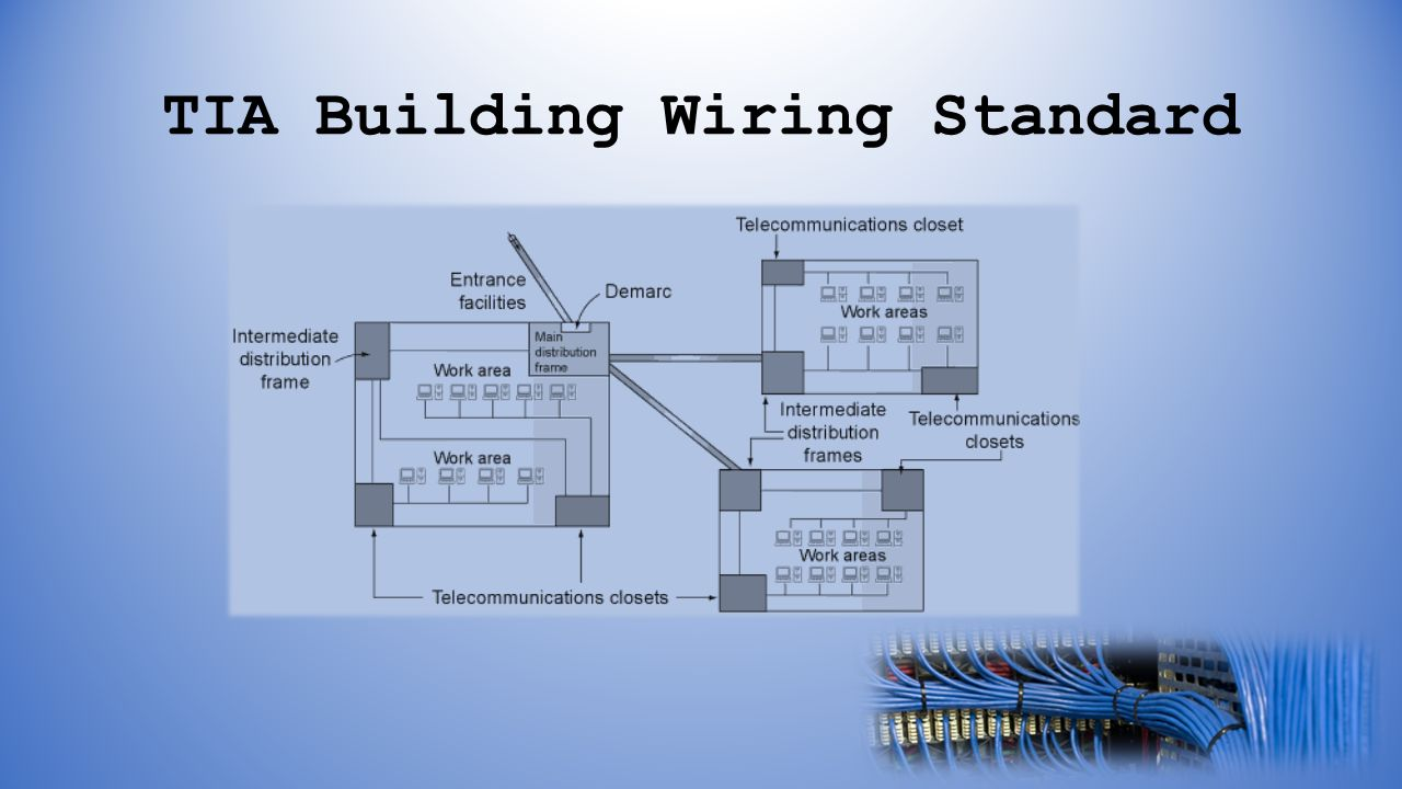 Structured Cabling Hassan Alowaid Michael Chaix Reza Saputra Ppt Home Wiring 3 Tia Building Standard