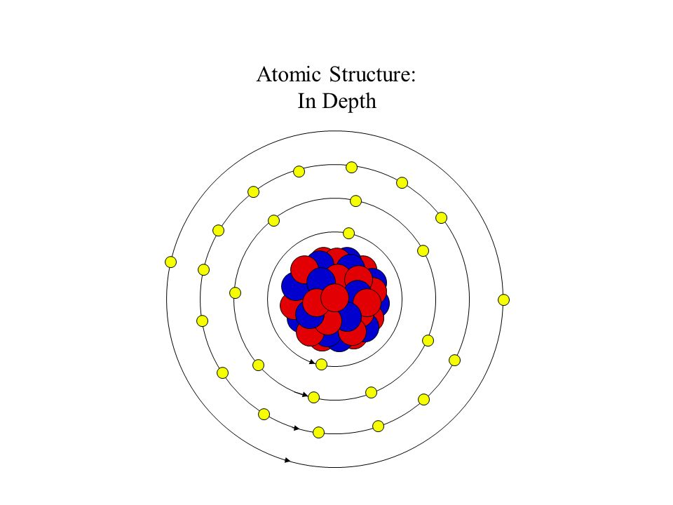 Hydrogen Bohr Diagram